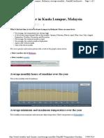 Malaysia Rainfall Intensity (Mm)