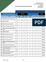 CATALOGO DE FORMACIÓN IFD_2014.pdf