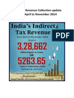 India Tax Collection from April to November 2014