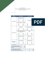 MALLA_CURRICULAR_NEURODESARROLLO_Definitiva (2).xls