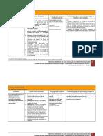 Práticas e modelos A.A. das BE - DREN - T9 [Tarefa 5a]