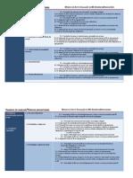 Práticas e modelos A.A. das BE - DREN - T9 [Tarefa 6a]
