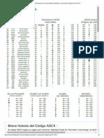 tabla de codigos ASCII.pdf