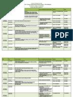 Jadual RM Sem2014