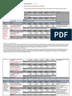 LIFT Logframe - June 2012.pdf