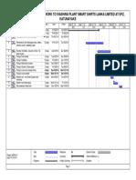 Revised Work Programme