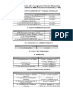 Concordancias DFT I 1 PP 13-14.doc