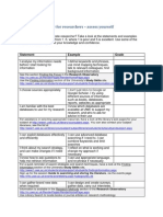 Information Literacy for Researchers