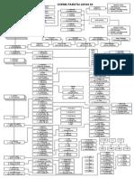 ADVIA 60 block diagram.pdf