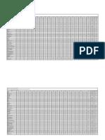 Incidenza e Mortalità BT 2006-2008