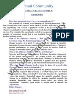 Microeconomics Short Notes