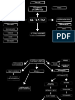 MAPA CONCEPTUAL EL TEATRO PDF.pdf