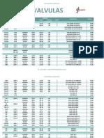 VALVULAS 10-10-12.pdf