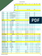 Equivalencia normas suecas 1.pdf