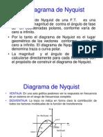 2.2.-Diagrama de NyquistCOOR.ppt