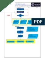 Flujograma_de_Soldadura.pdf