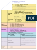 tabla PASA pag inici.pdf