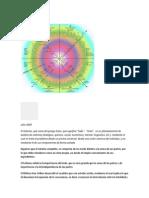 Psicología Holística.docx