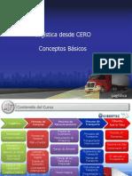 ADM V - Sesión 1 - Introduccion y Conceptos Básicos.pdf
