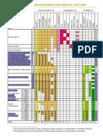dhs chart - tika1 1386