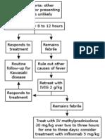 IgG4 disease.pdf