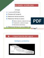 Relaciones hidricas.pdf