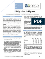 World Migration in Figures