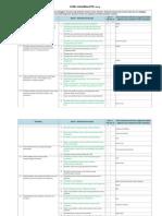 Formulir Permohonan Akreditasi 2014.pdf