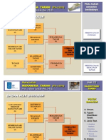 bab3_klasifikasi tanah.pps