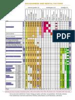 dhs chart - tika2 1387