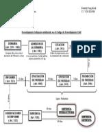 Procedimiento Ordinario CPC.ppt