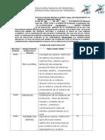 _Plan_de_evaluacion 2014.doc