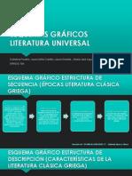 ESQUEMAS GRAFICOS LITERATURA UNIVERSAL.pdf