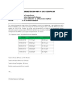 Informe de Trabajo Edyficar.doc
