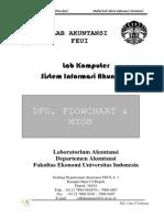 Modul DFD dan Flowchart - Lab SIA1011 (1).pdf