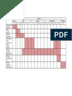 Gantt Chart During Semester