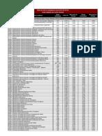Notes Tall 4a Reassignacio JUNY 2014 (10-10-14)