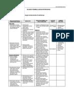 Silabus Kelas 5 SD.pdf