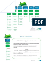 Solutions AMO - Gestion de la lubrification.pdf