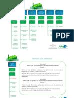 Solutions AMO - Gestion de la lubrification.pdf