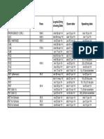 Fechas del examen.pdf