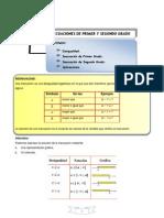 Inecuaciones de Primer y segundo Grado.docx