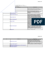 csoft.ru_CSoft_Development_23-09-2014.xls