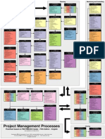 130511086 PMI PMBOK 5 Project Management Processes Flowchart