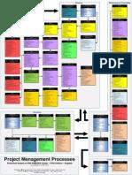 209450659 PMI PMBOK5 Processes Flowchart 2013-03-15