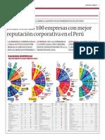 100 mejore empresas para trabajar.pdf