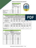TABLAS PARA DISEÑO DE MEZCLAS.pdf