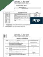 DOSIFICACIÓN ANUAL 1B.docx