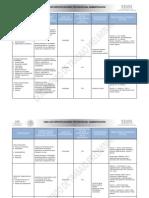 Tabla de Especificaciones Administración.pdf