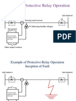 Example of Protective Relay Operation
